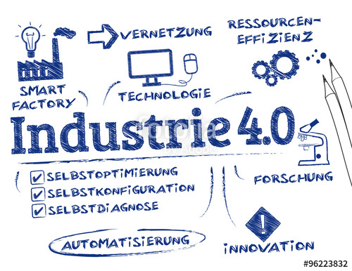 Industrie-4.0.jpg